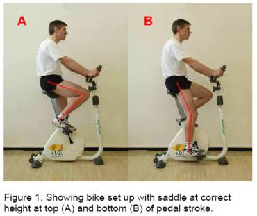 bike bdc correct2 cycling for knee rehabilitation kneeguru