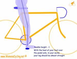 Cycling for Knee Rehabilitation